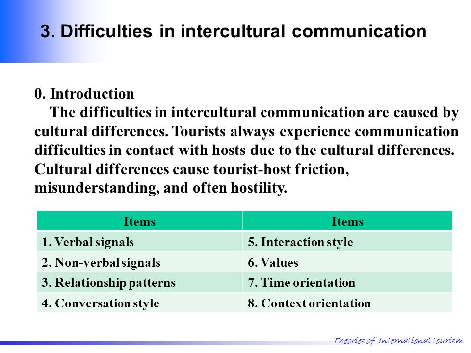 """example for say non verbal is causing misunderstanding Non-verbal communication """"the most important thing in communication is hearing what isn't said"""" (peter f drucker, nd) non-verbal communication is defined as the process of communication through sending and receiving wordless cues between people."""