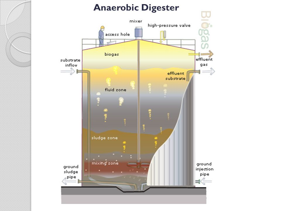 Primary and secondary wastewater treatment ppt video for Design of anaerobic pond