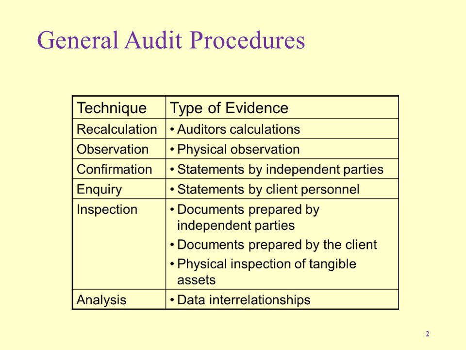 1 what procedures will be used to collect accounting evidence