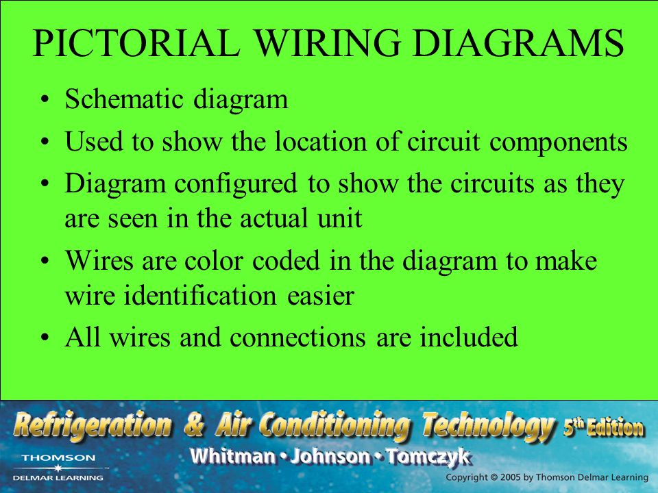 PICTORIAL+WIRING+DIAGRAMS pictorial wiring diagrams generally show components \u2022 indy500 co pictorial wiring diagrams generally show components at pacquiaovsvargaslive.co