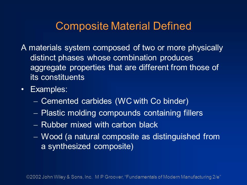 Composite Materials Technology And Classification Of