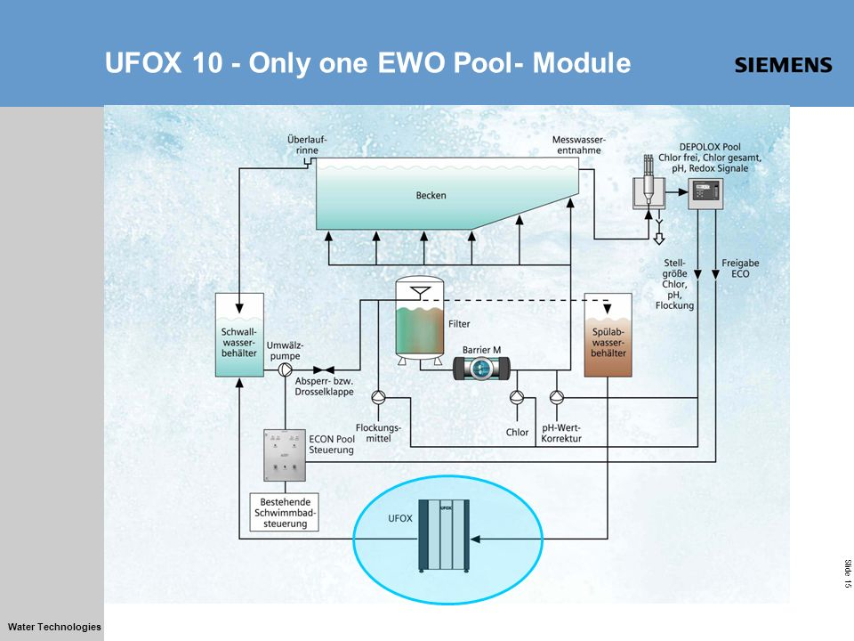 Sludge Water Recycling Unit Ufox Ppt Video Online Download