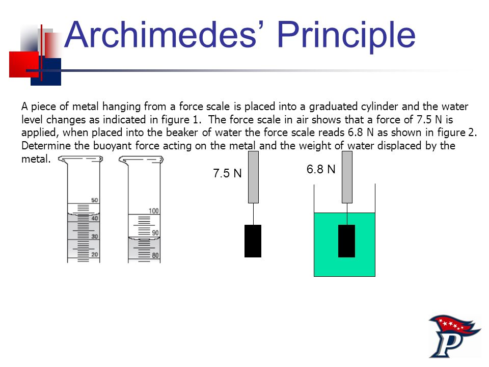 archimedes principle Read all about archimedes' principle in the fluids chapter of shmoop's physics textbook.