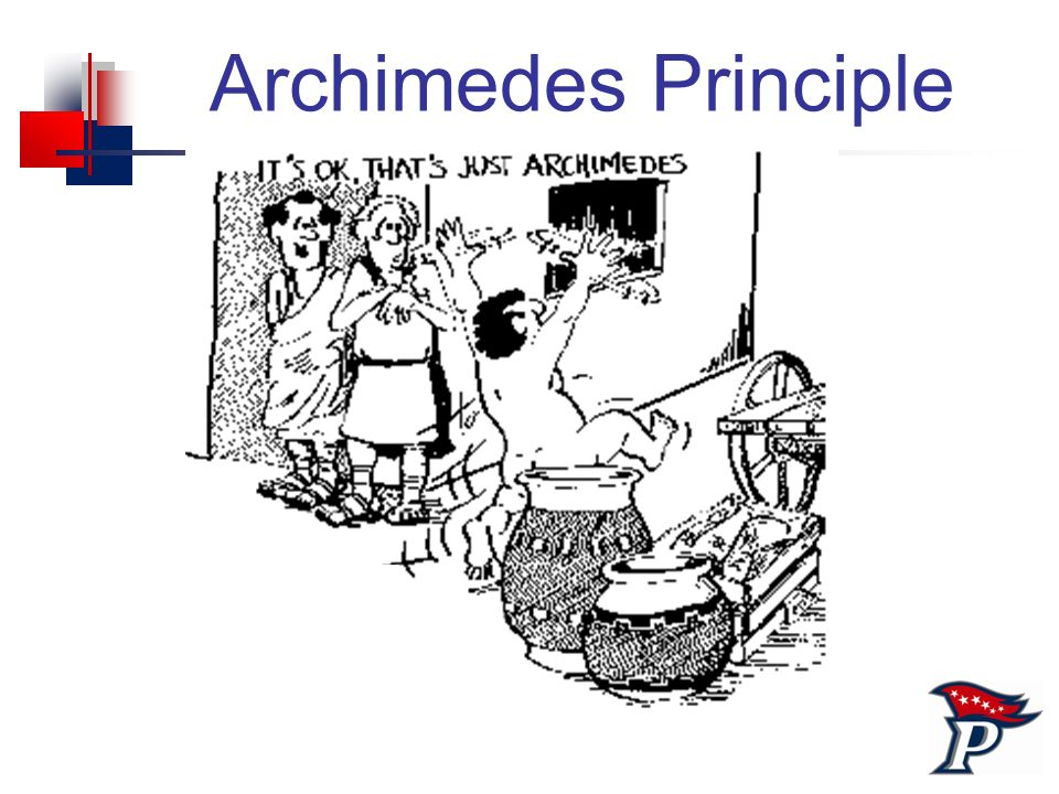 Physics Archimedes Principle Buoyancy Forces. - ppt download