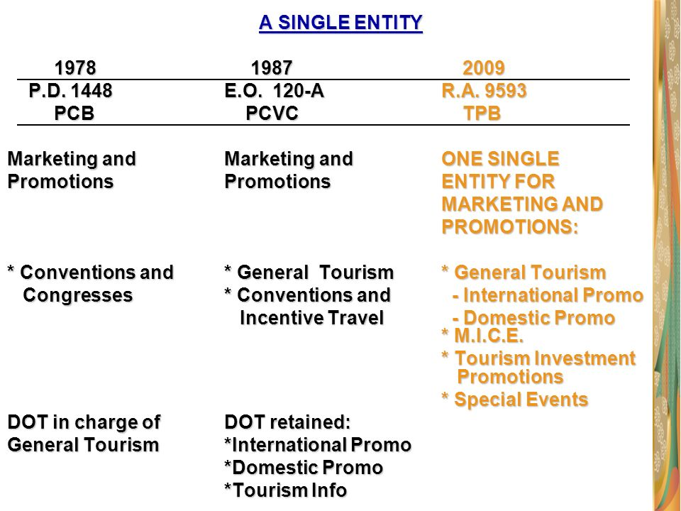 The tourism promotions board ppt download a single entity 1978 1987 2009 pd 1448 eo 120 a ra 9593 ccuart Image collections