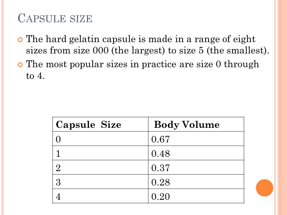 Capsule Sizes Chart Ibovnathandedecker