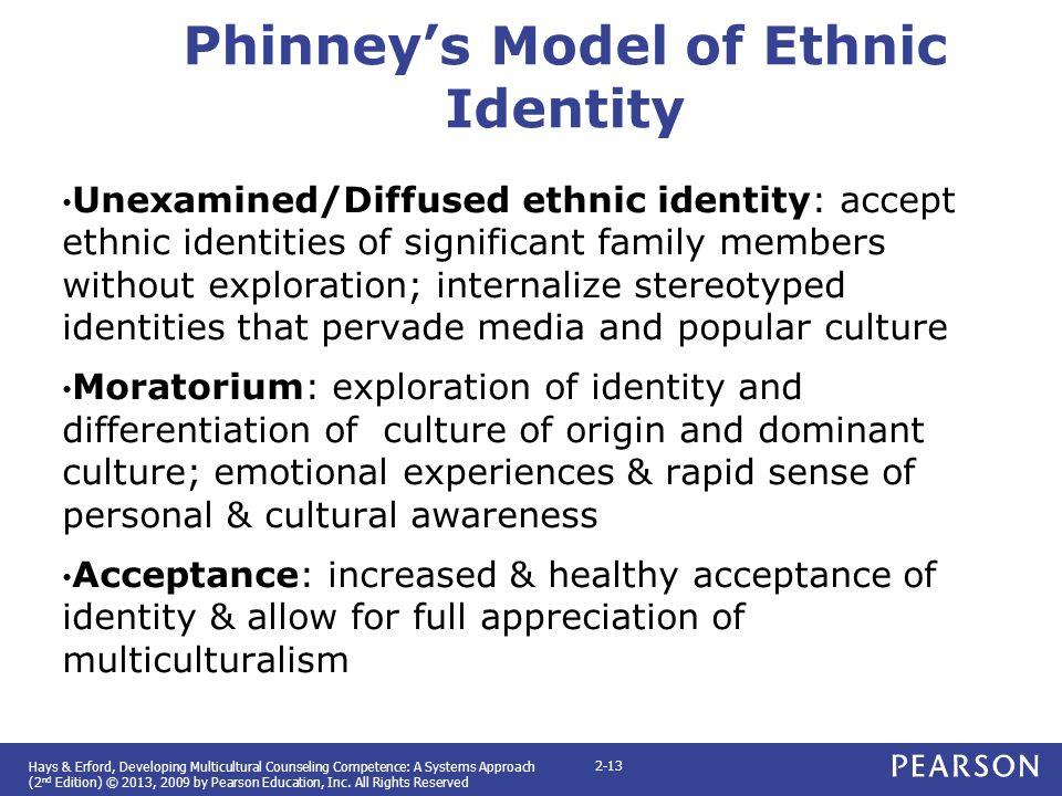 Phinney Ethnic Identity Development 28