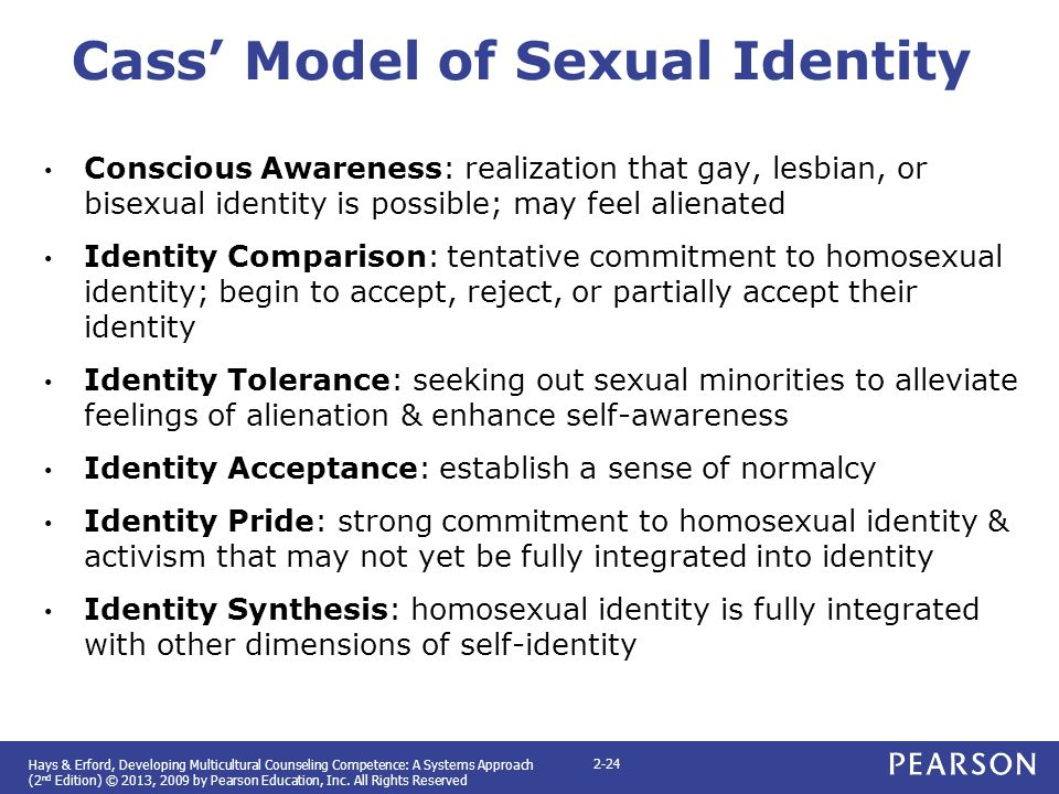 "development of sexual identity In 1996 mccarn-fassinger developed the ""lesbian identity development"" model individual synthesis of love for women or men, sexual choices, into overall identity."