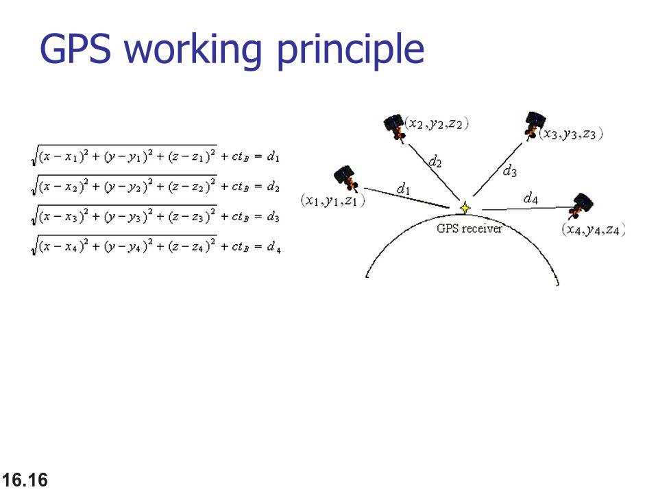 Wireless WANs: Satellite Networks