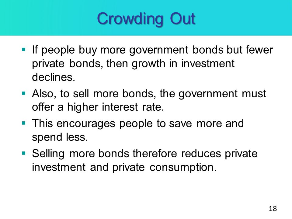 how to buy investment bonds