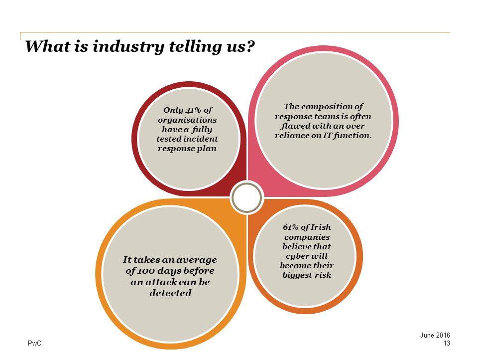 What is industry telling us