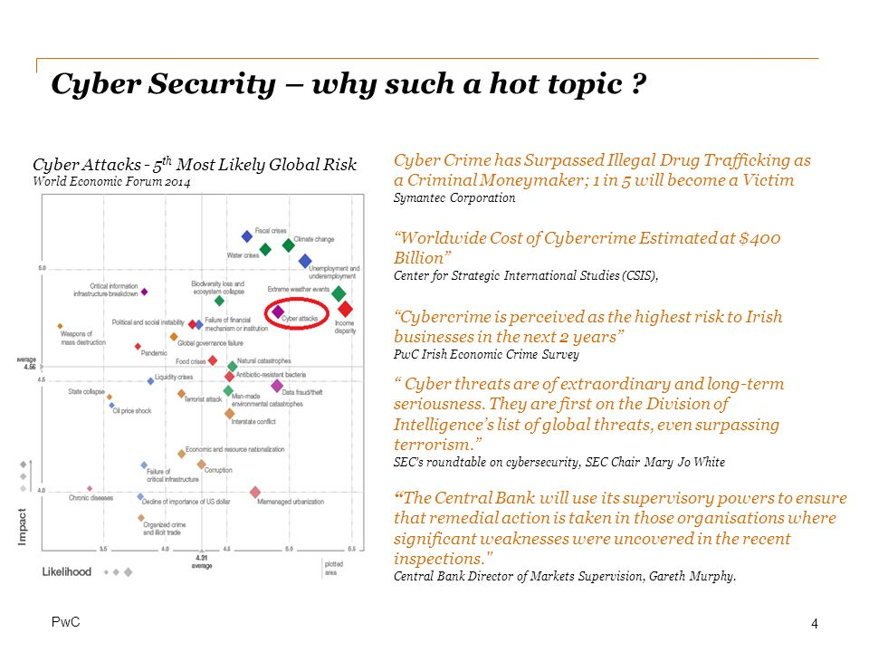 Cyber Security – why such a hot topic