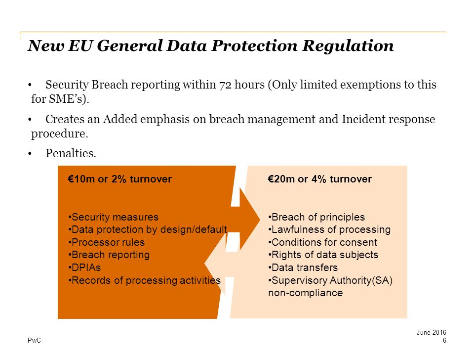 New EU General Data Protection Regulation