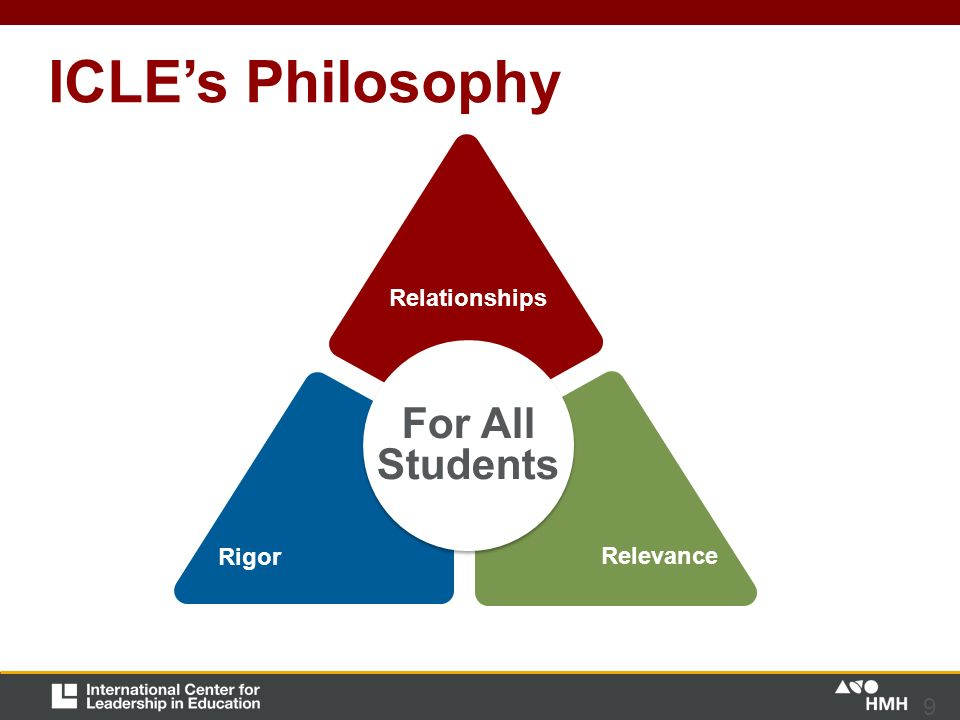 3 rs education rigor relevance and relationship