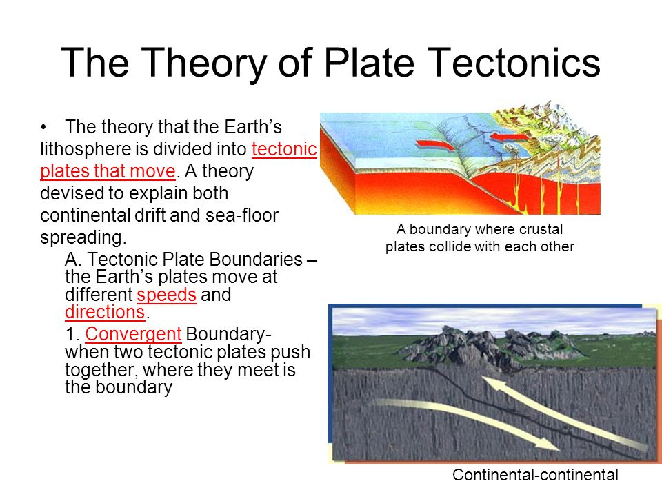 an overview of the theories explaining the plate tectonics of the earth A brief introduction to continental drift continental drift and plate tectonics - duration: geological history of earth.