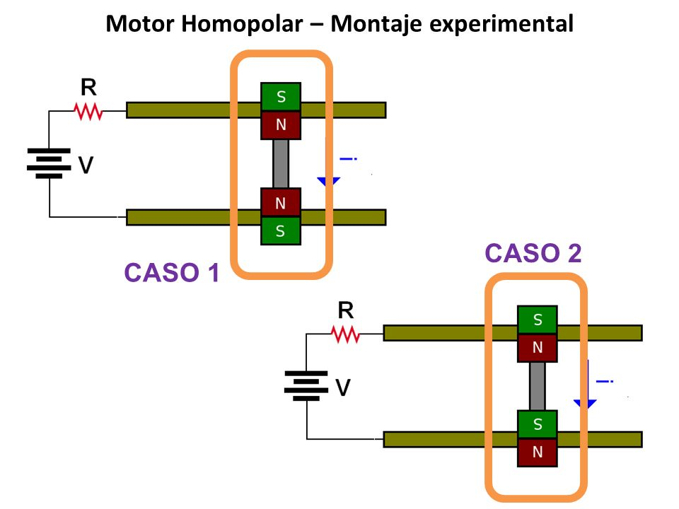 Motor Homopolar – Montaje experimental