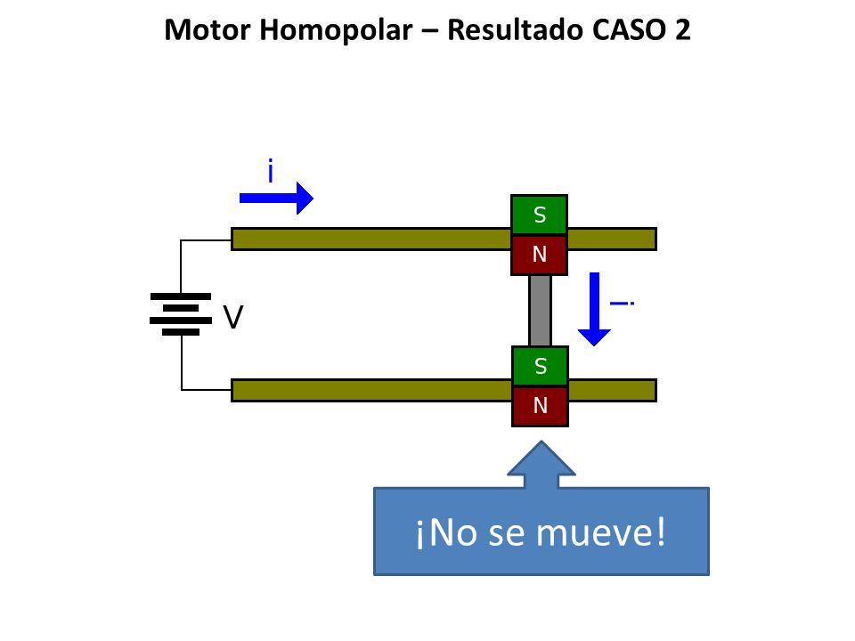 Motor Homopolar – Resultado CASO 2