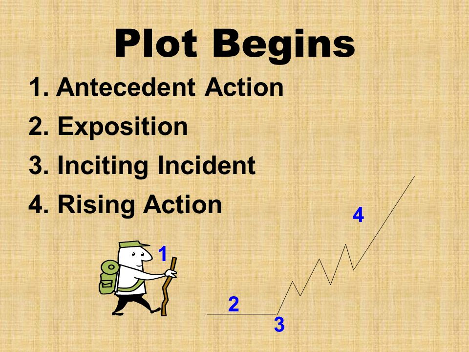 Elements of A Plot And The Plot Diagram. - ppt download