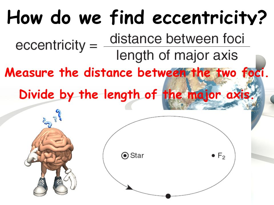Eccentricity. - ppt download