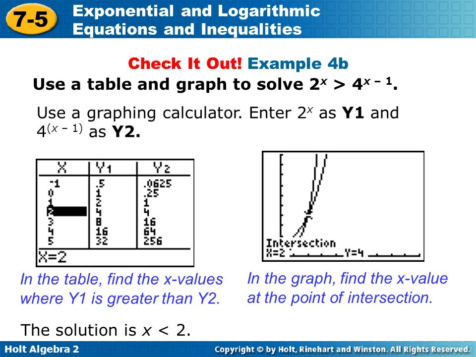 How to use a graphing calculator to solve equations