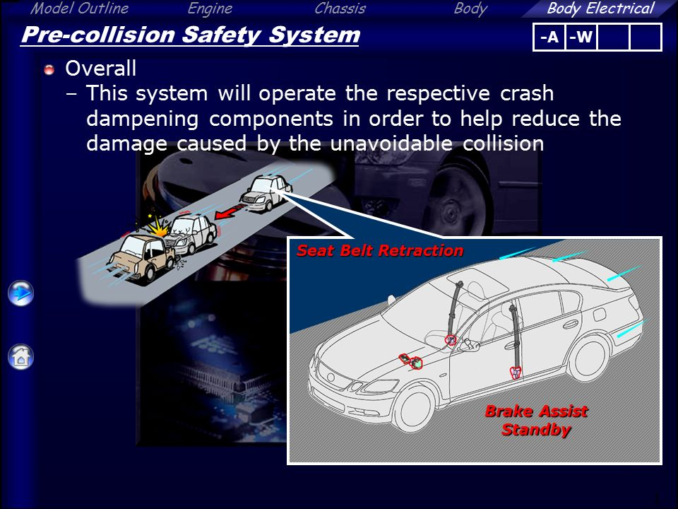 Pre-collision Safety System