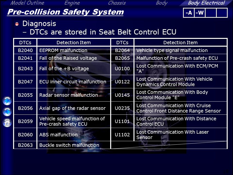 pre collision safety system  video
