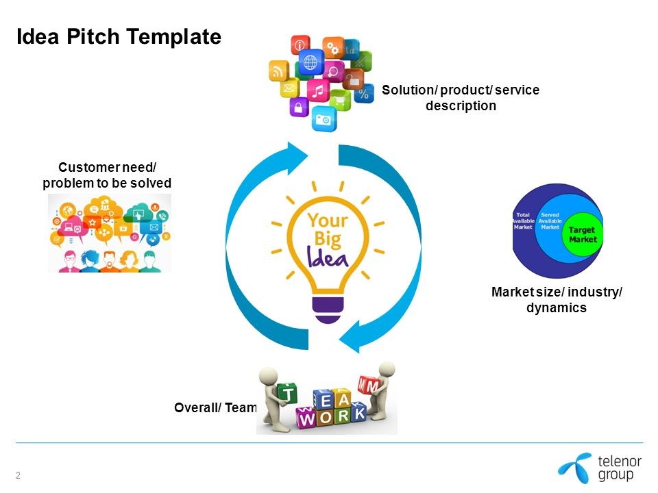 telenor ignite idea pitch template - ppt video online download, Presentation templates