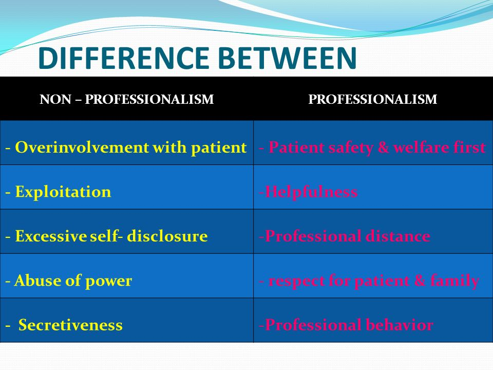 difference between personal professional ethics 6) discuss the difference between professional and personal ethics how can  one resolve the dichotomy between the two(250 words.