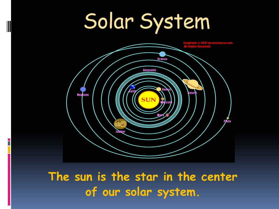 sun as center of solar system - photo #44