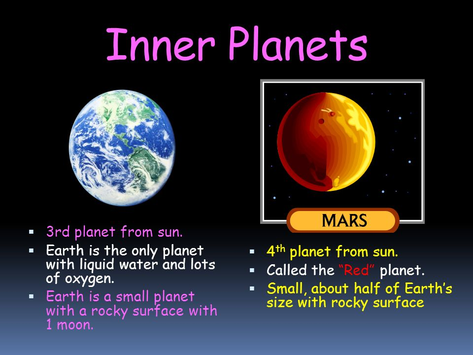 inner planets the sun by - photo #9