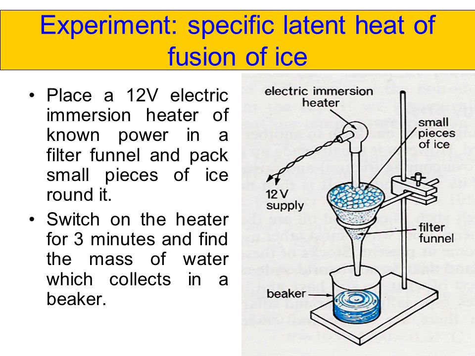 heat of fusion of ice Heat of fusion of ice pre-lab discussion: the heat of fusion ((hf) is the amount of energy required to melt 1 g of a substance in this laboratory exercise, ice will absorb heat energy from a known volume of water such that.