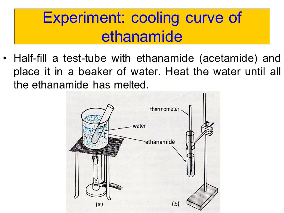 Heat of Fusion of Ice