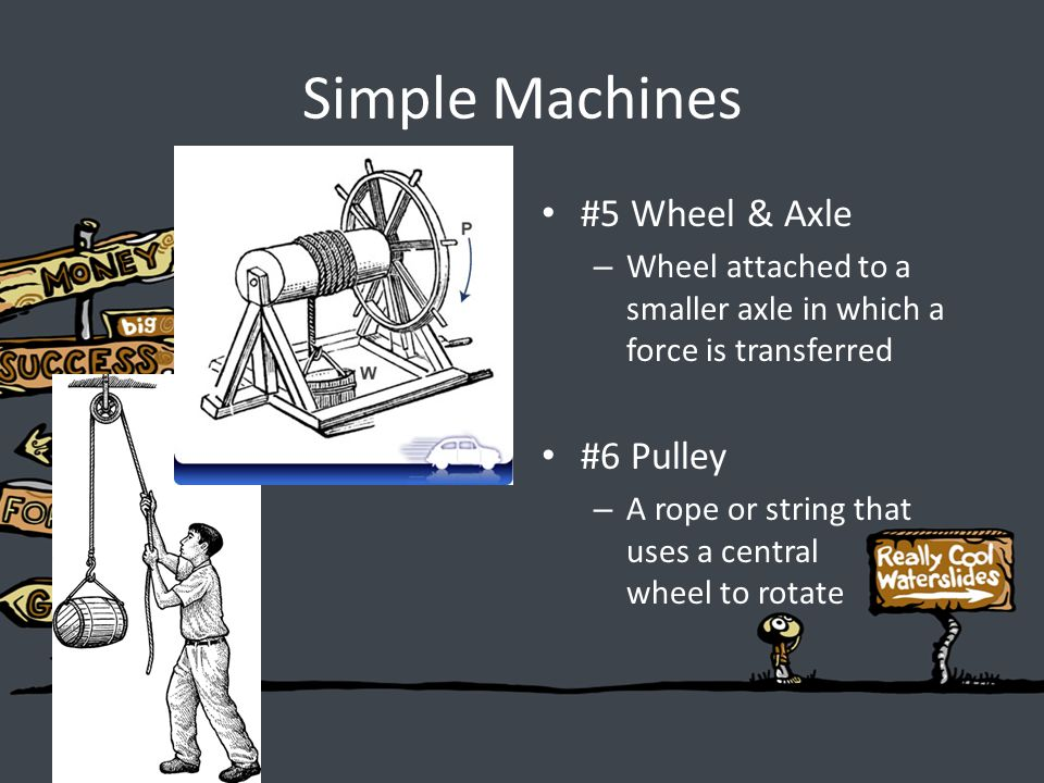 how to make a wheel and axle project