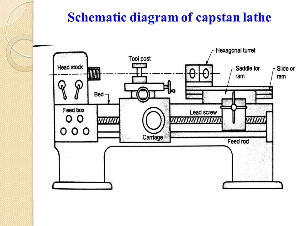 K j institute of engineering technology 064 ppt video 9 schematic diagram ccuart Image collections