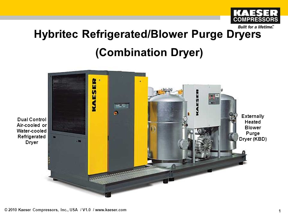Hybritec Refrigerated/Blower Purge Dryers (Combination Dryer)