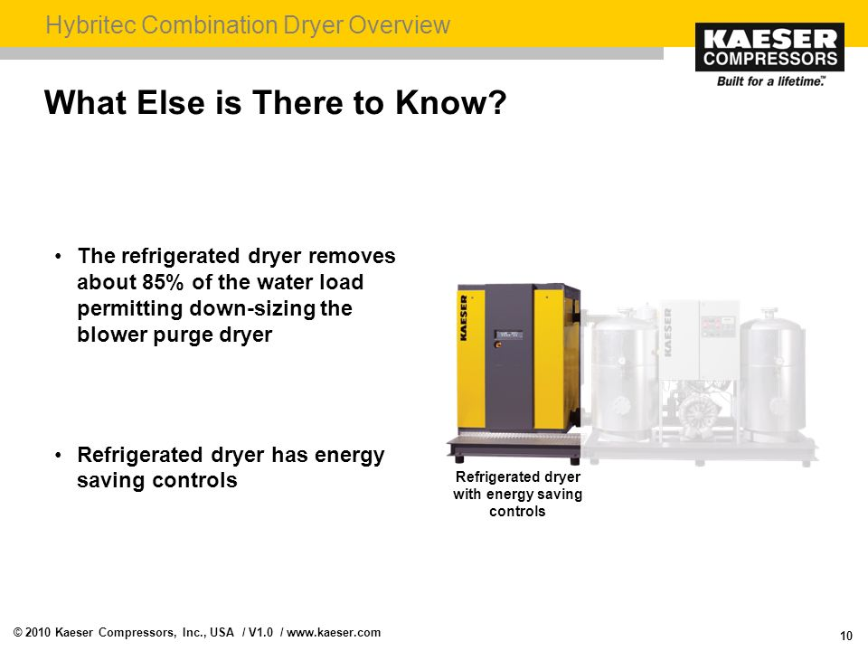 Refrigerated dryer with energy saving controls