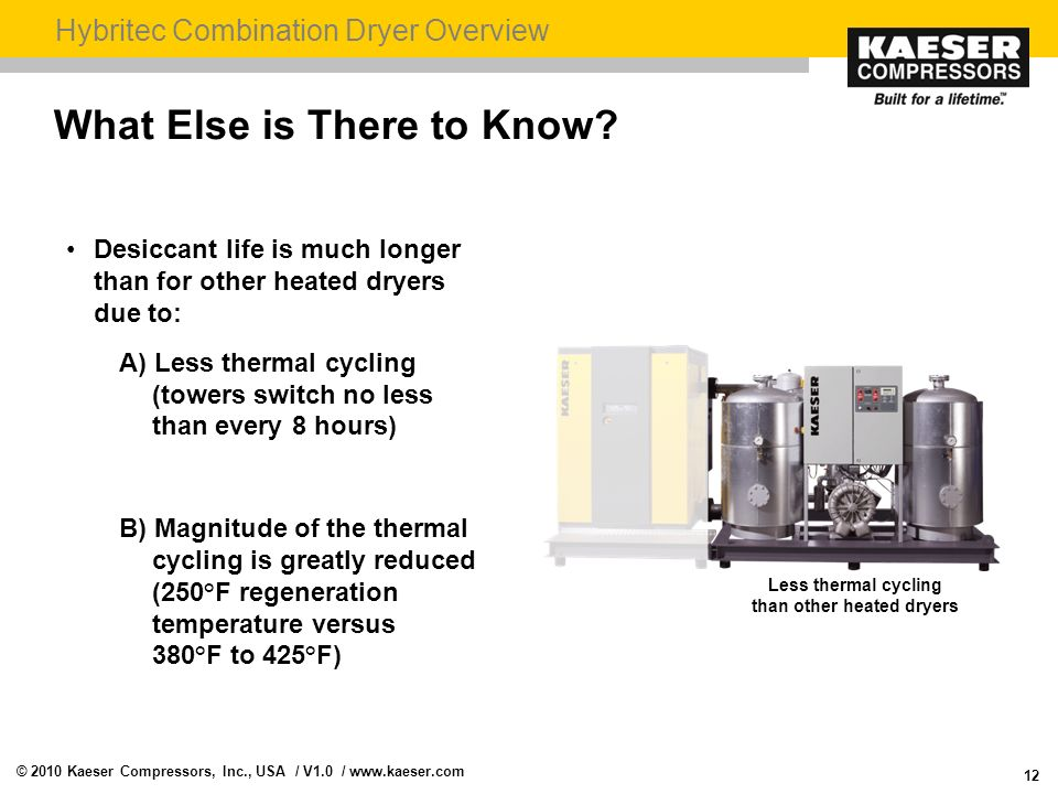 Less thermal cycling than other heated dryers