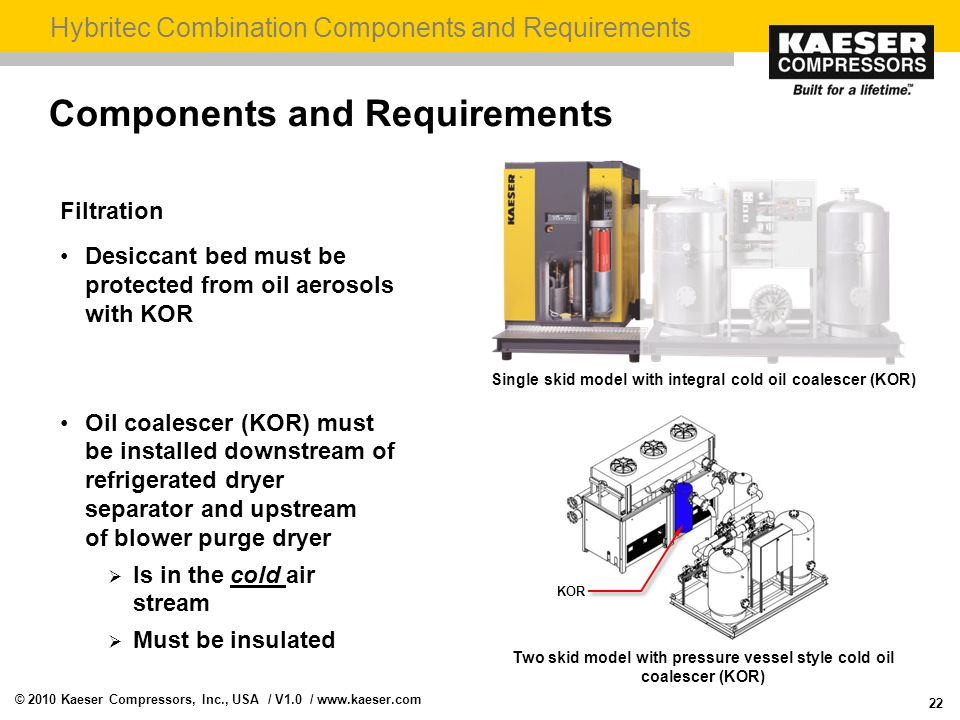 Components and Requirements