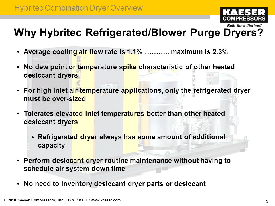 Why Hybritec Refrigerated/Blower Purge Dryers