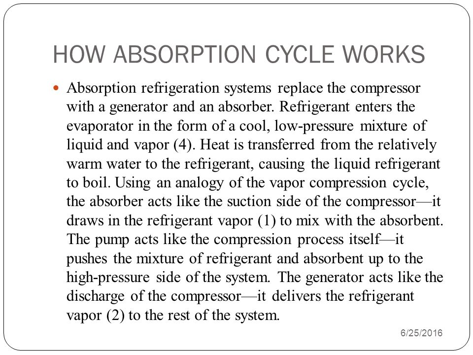 HOW ABSORPTION CYCLE WORKS