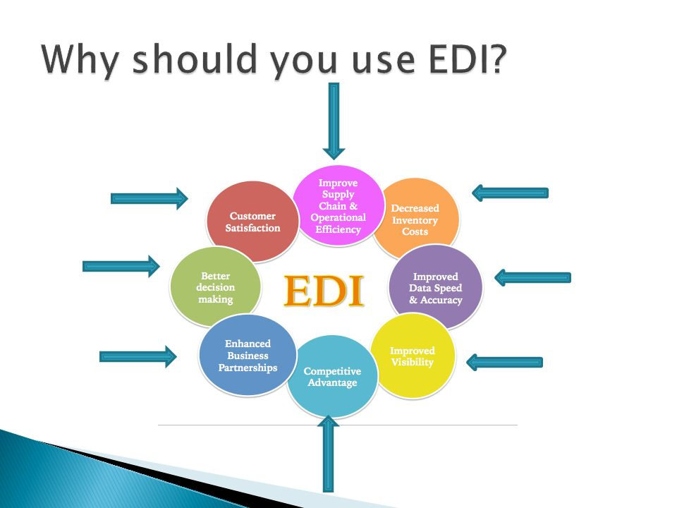 advantages of electronic data interchange pdf