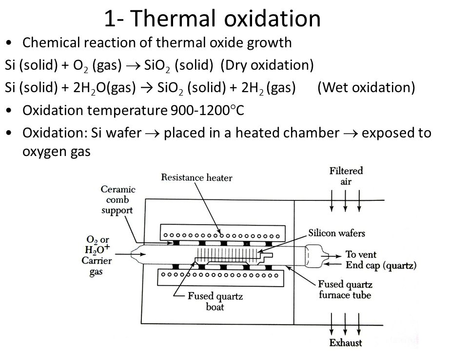 general relationship for the thermal oxidation of silicon