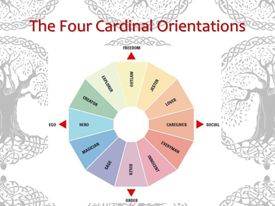 The Four Cardinal Orientations
