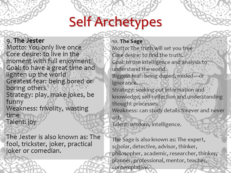 Self Archetypes