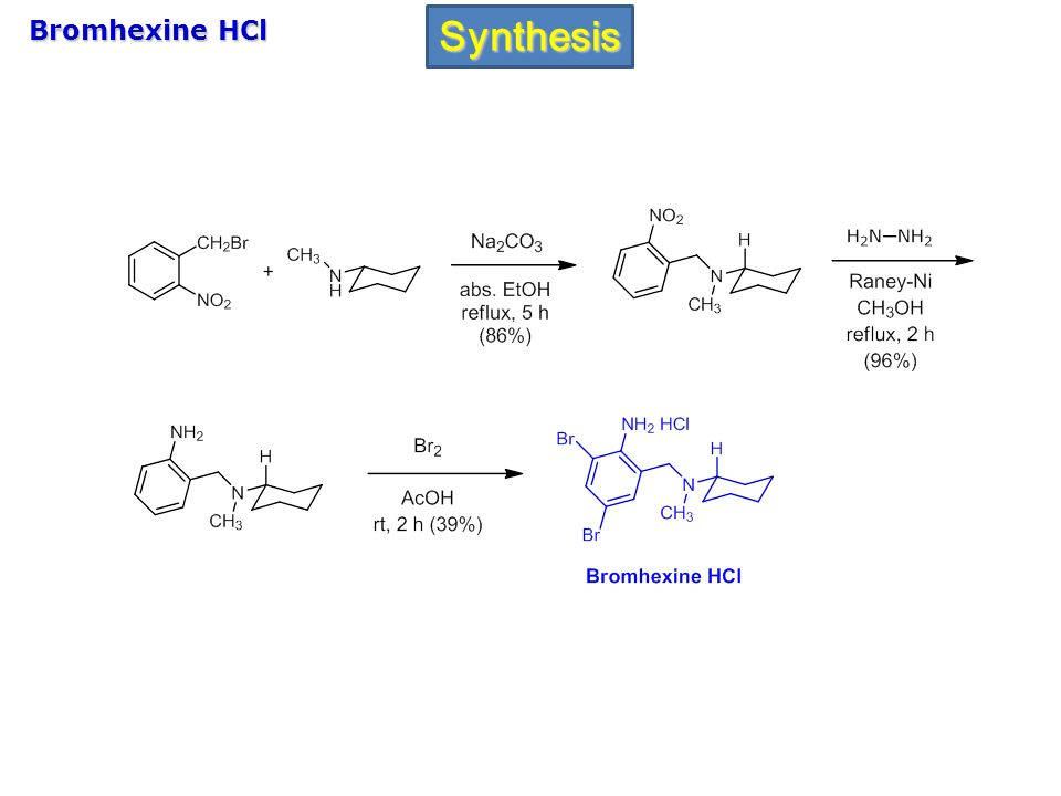 Mebeverine Hcl Mode Of Action