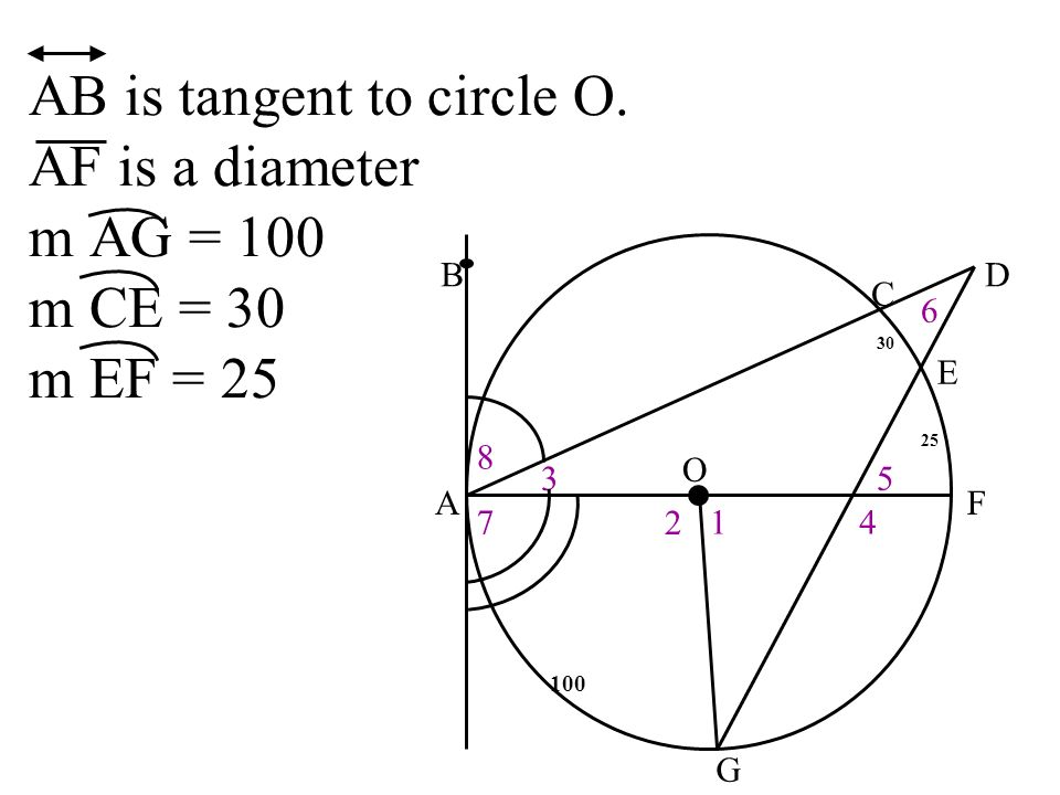 Chapter 9 Circles Define a circle and a sphere. - ppt download