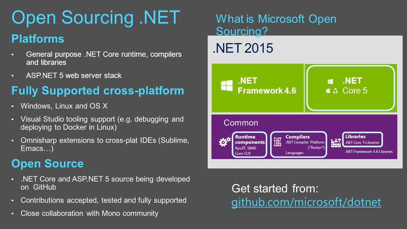 Microsoft ignite 282017 236 pm ppt video online download githubmicrosoftdotnet pooptronica Images