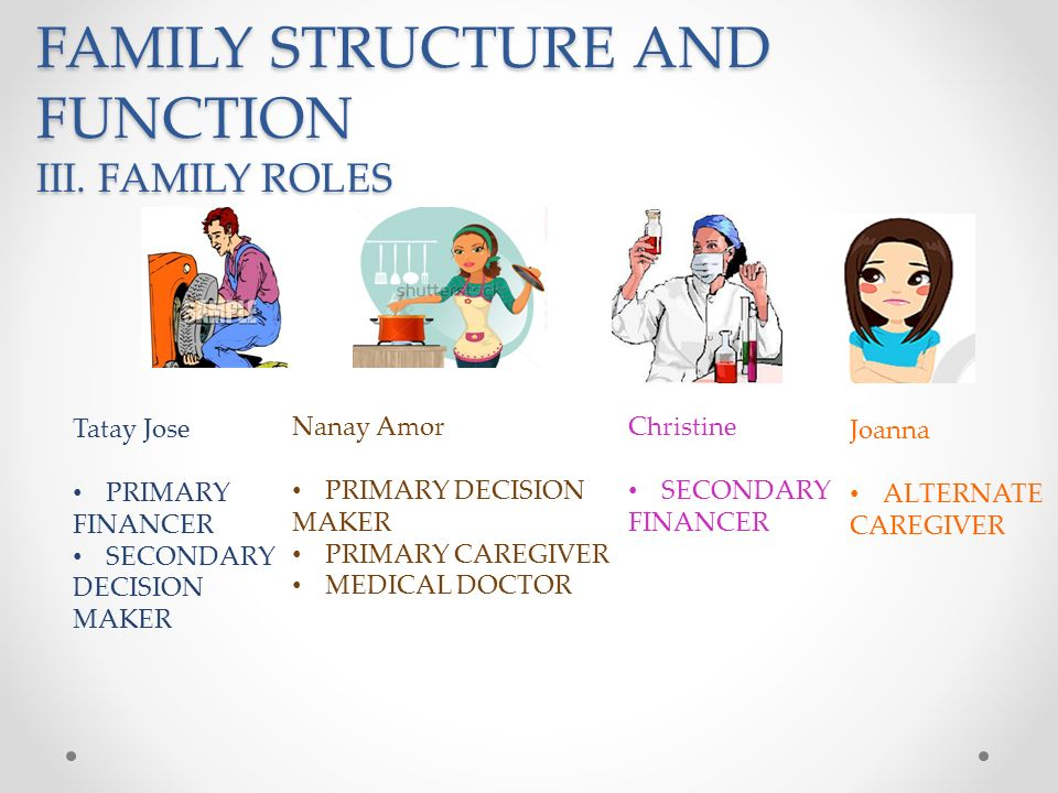 """family structures and roles Although japanese family roles have changed considerably in the 20th century, aspects of the traditional ie, or """"continuing family,"""" still remain the."""