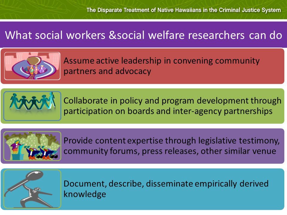 development and social welfare programmes in Social welfare wb, human development: social protection human  development network  for human settlements (habitat) brief description of the  programme.