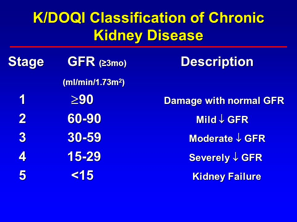 K/DOQI Classification of Chronic Kidney Disease